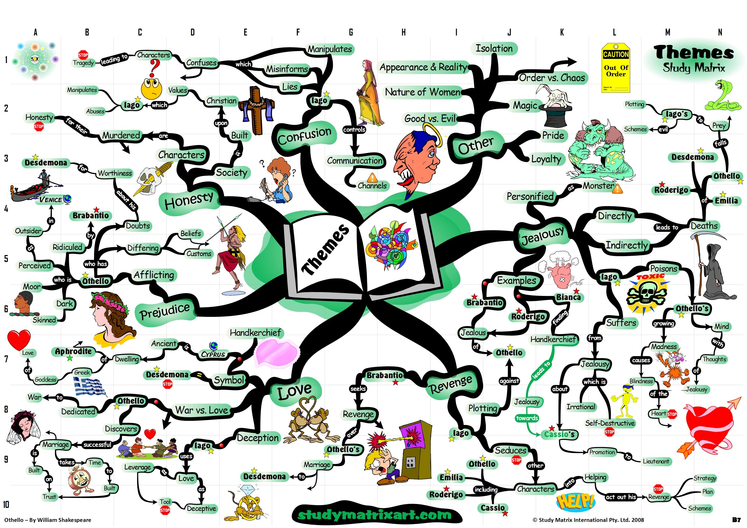 концепт карты