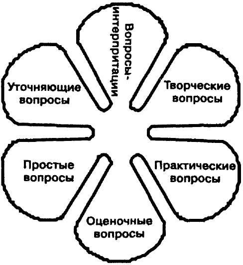 vopros1