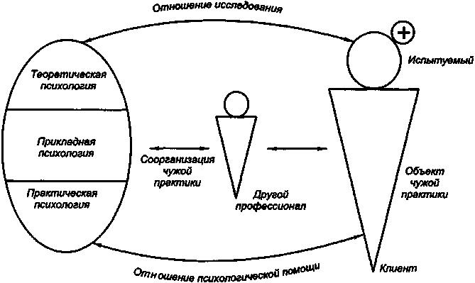 Составление бухгалтерской отчетности курсовая